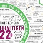 Leverkusen – Eine Stadt geht voran
